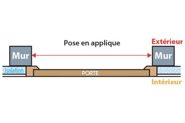 menuiserie-porte-interieur-pose-applique